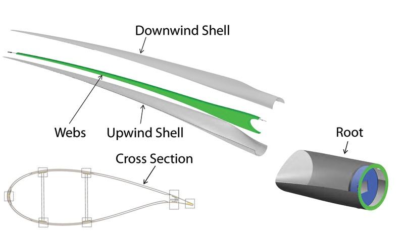 windblade construction