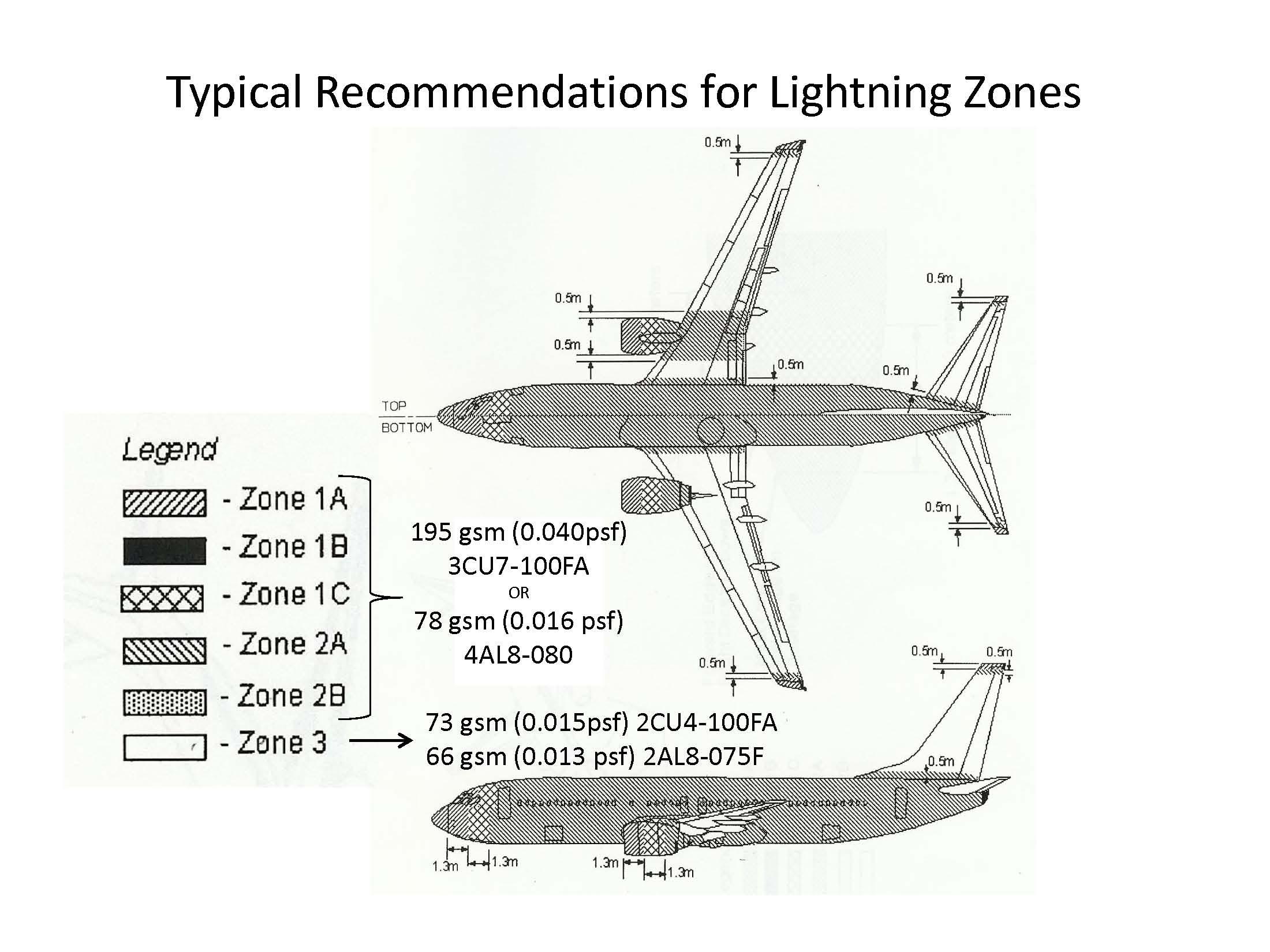lightning strike protection zones for composites