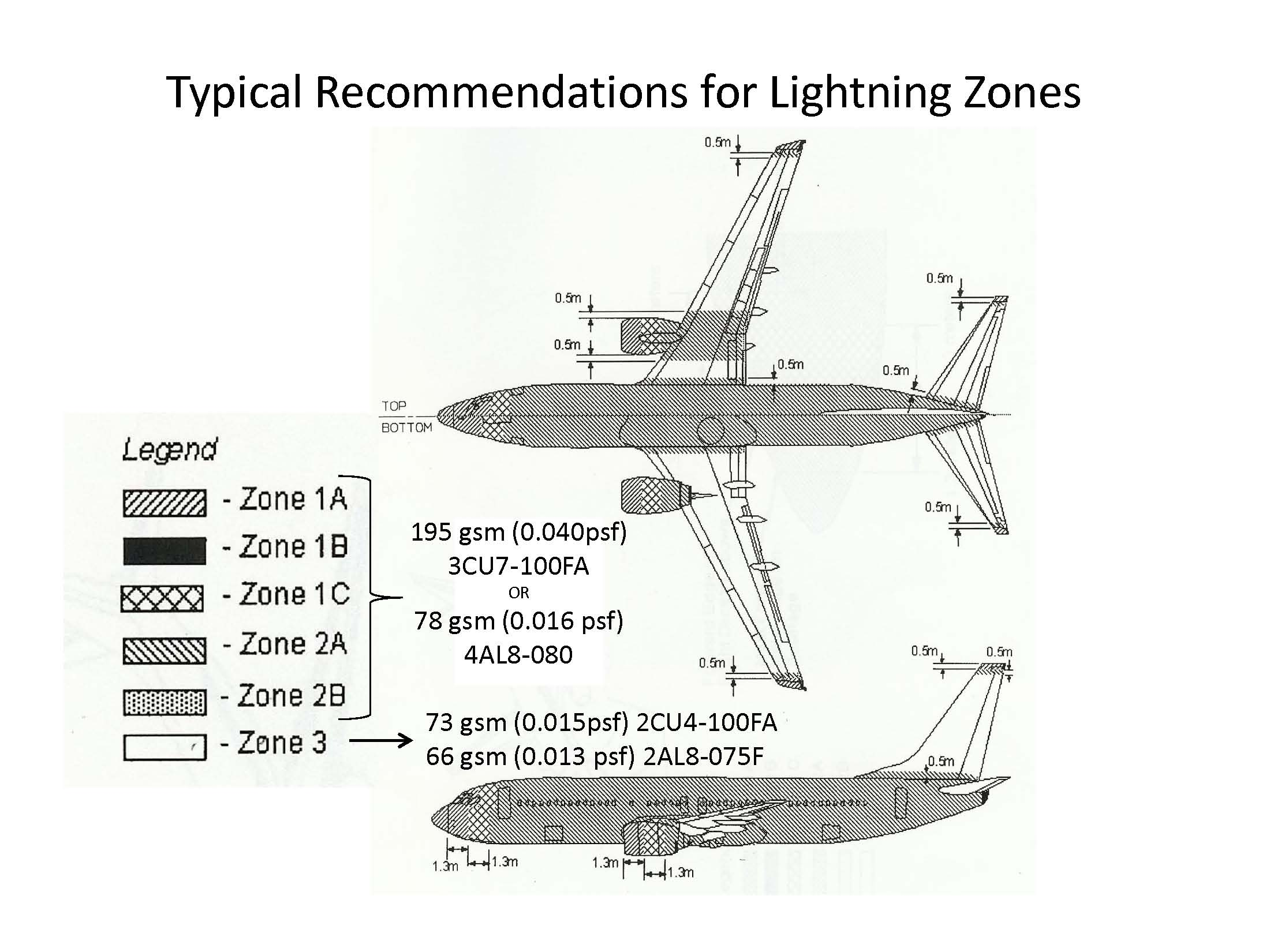 lightning strike protection zones for composites