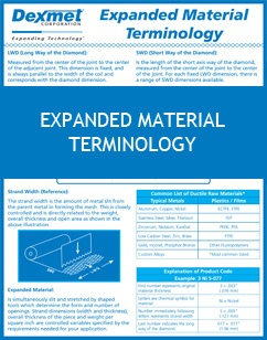 Expanded material terminology